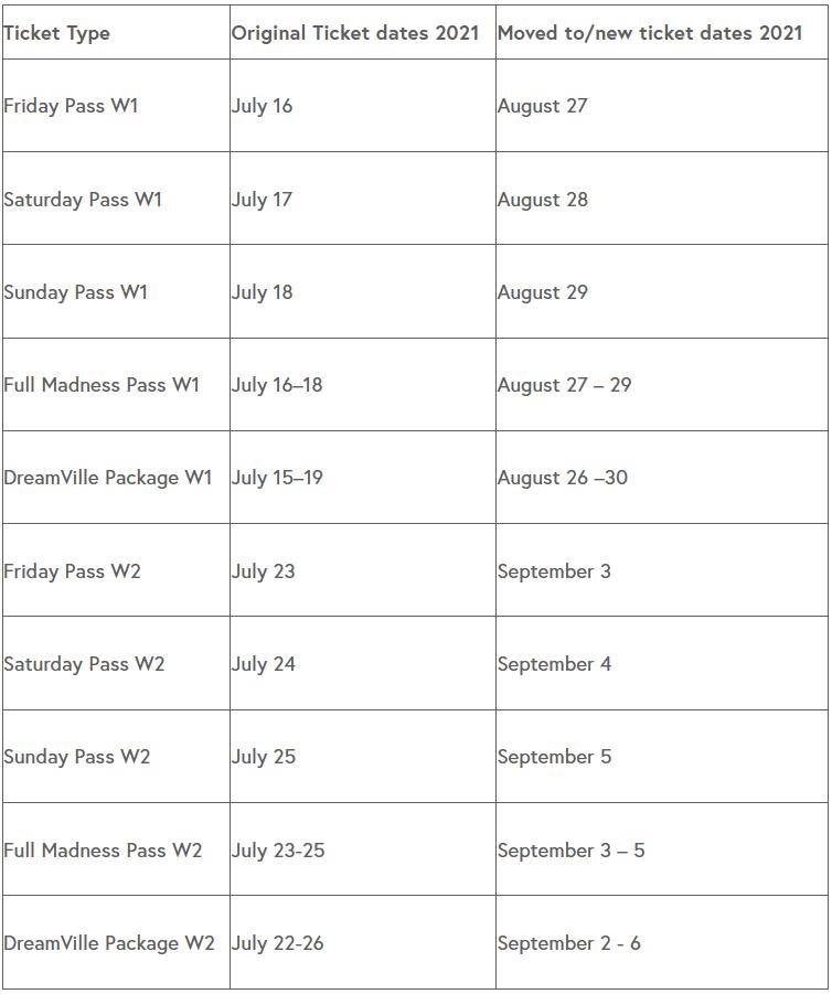 Tomorrowland 2021 new dates